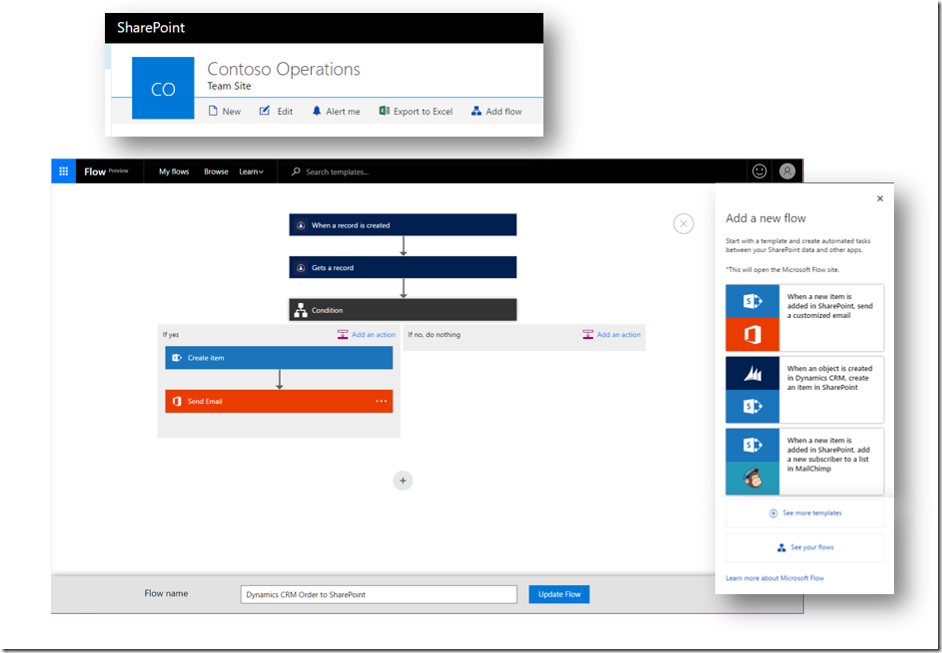 Microsoft Flow inside SharePoint